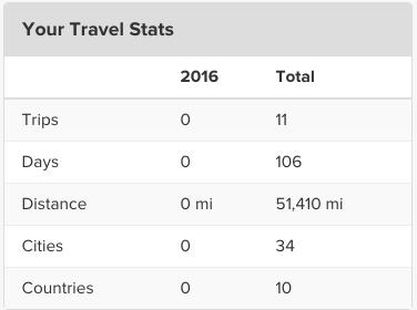 tripit - stats
